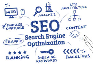 SEO Search Engine Optimization - Keywords, Ranking Algorithm, Backlinks, Content